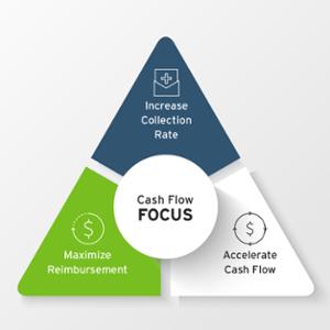 Graphic_Cash Flow Focus-1
