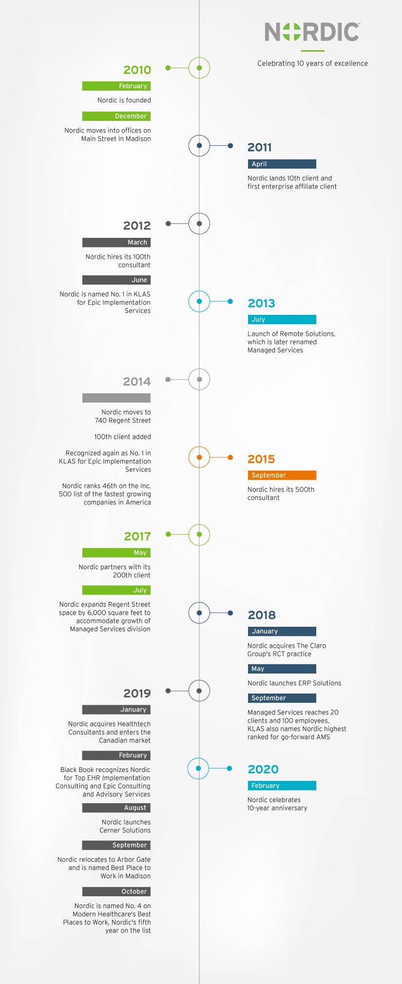 Timeline-Graphic-01-v2